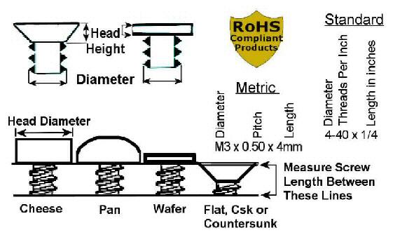 Measuring Tips : Metric Screws!, We have the screws you need!